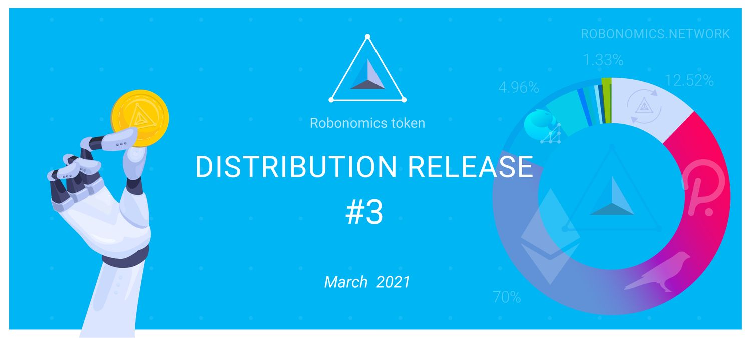 XRT token distribution Q2 2021 - Q1 2022