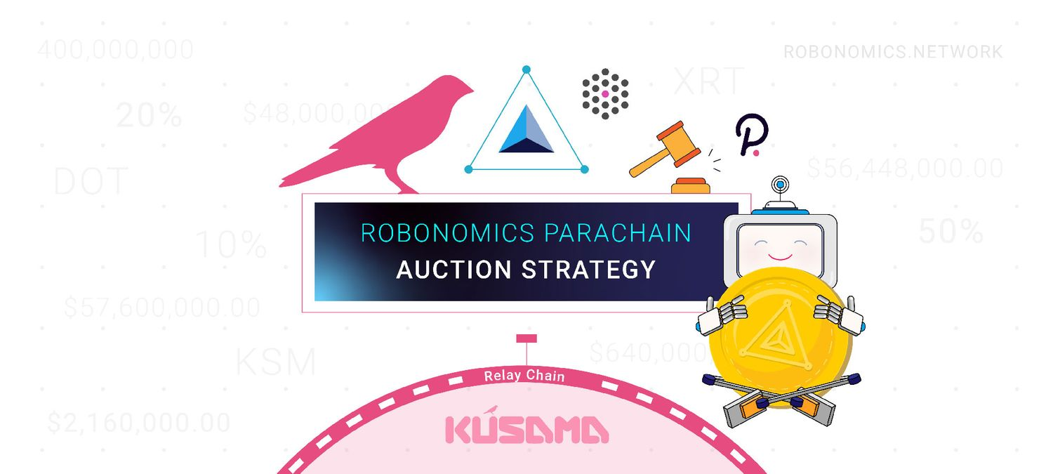 Robonomics Parachain Lease Offering